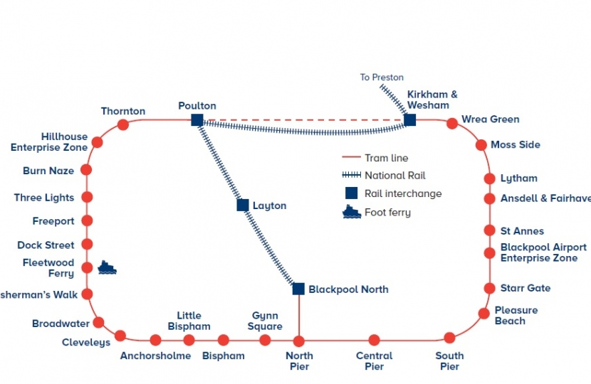 Paul's proposal for a light rail loop connecting the Fylde coast together
